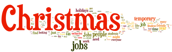 Student Christmas Jobs Word Cloud